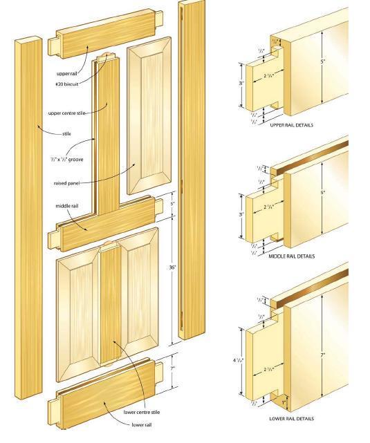 Tür selber bauen