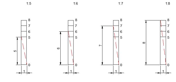 Die Proportionen für die Anzeichnung der Schwalben